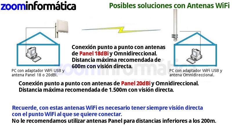 como-instalar-antena-wifi-yagi