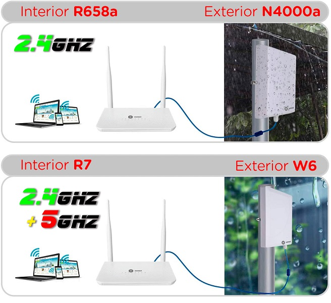 Router-R7