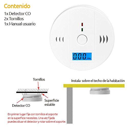 Alarmas-zoom CO_Detector