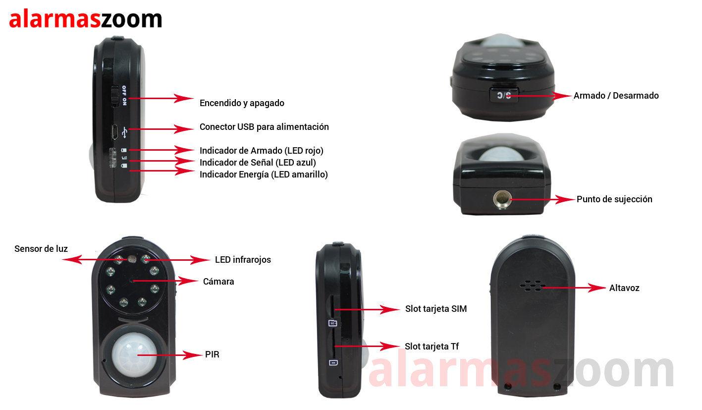 Alarmas-zoom ALARMA MMS
