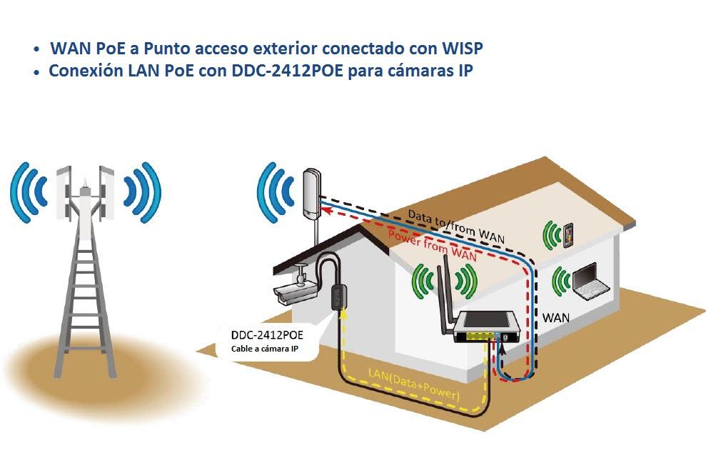 Alfa network WISP-NR
