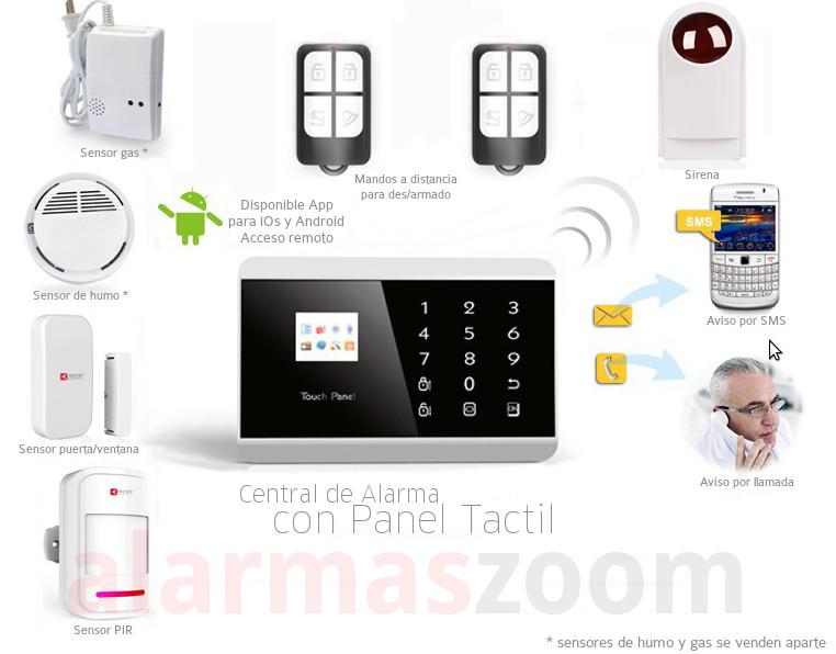 Alarmas-zoom AZ013  PG992TQ