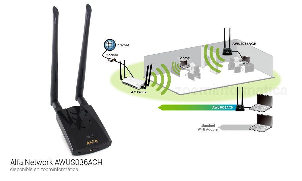 Alfa network AWUS036ACH