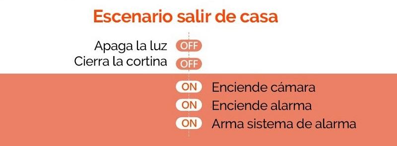 escenarios-Alarma-WiFi-para-casa