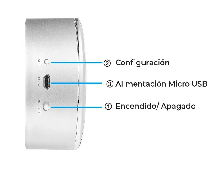 conexiones-Alarma-para-casa-WiFi