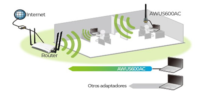 Antena-WiFi