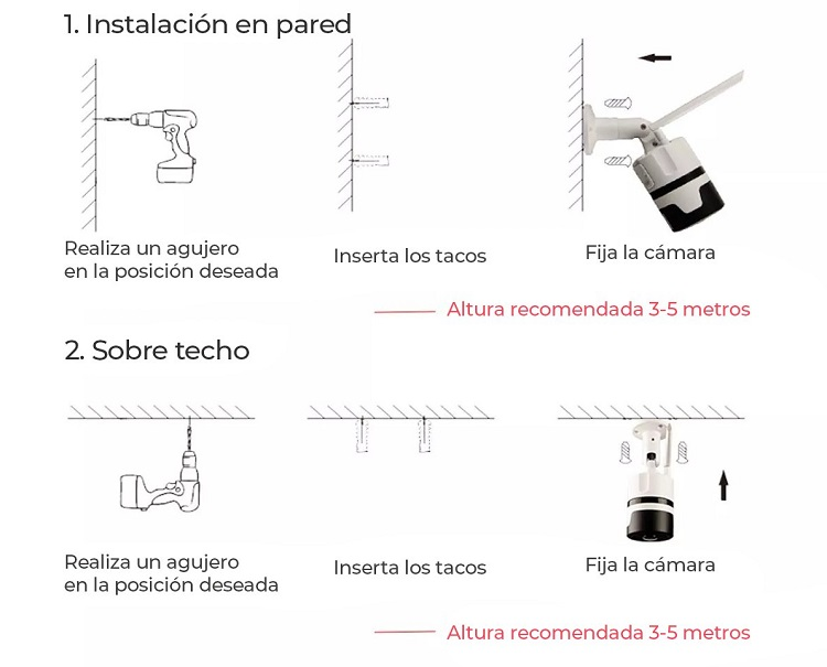 instalacion-camara-ip-exterior