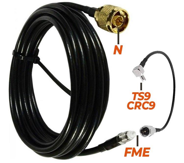 FME-CRC9-TS9