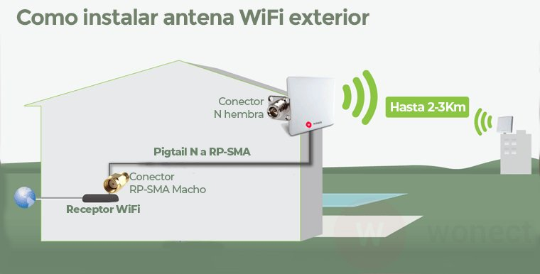 Como-instalar-antena-Wi-Fi-Exterior
