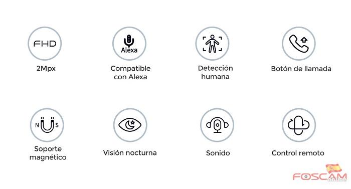 Foscam-X2-caracteristicas