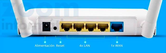 conexiones-Router-WiFi-Melon-r618