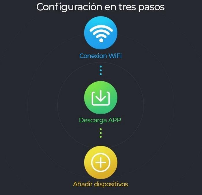 Sensor-apertura-WiFi