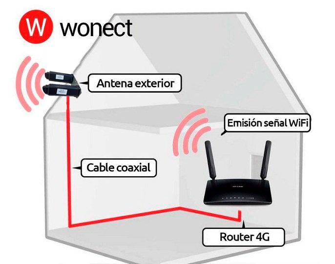 como-instalar-antena-4g