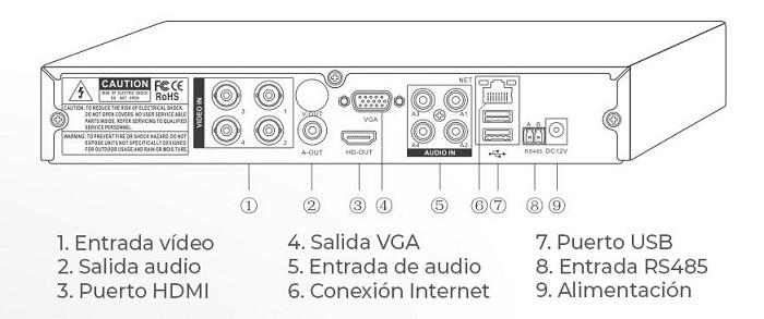 Conexiones-Grabador-CCTV-AHD