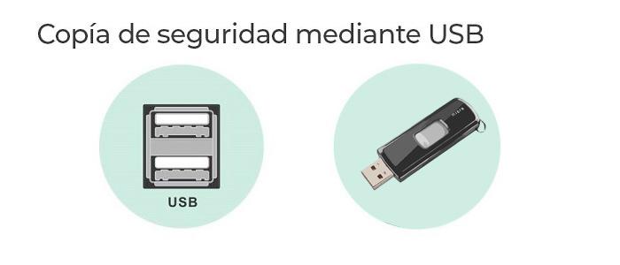 USB-Grabador-CCTV-AHD