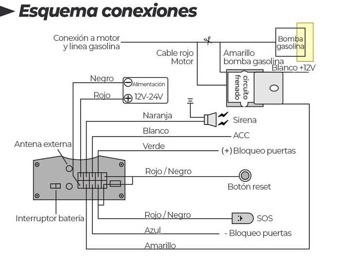Conexiones-Localizador-GPS-coche