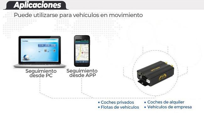 Aplicaciones-Localizador-GPS-coche