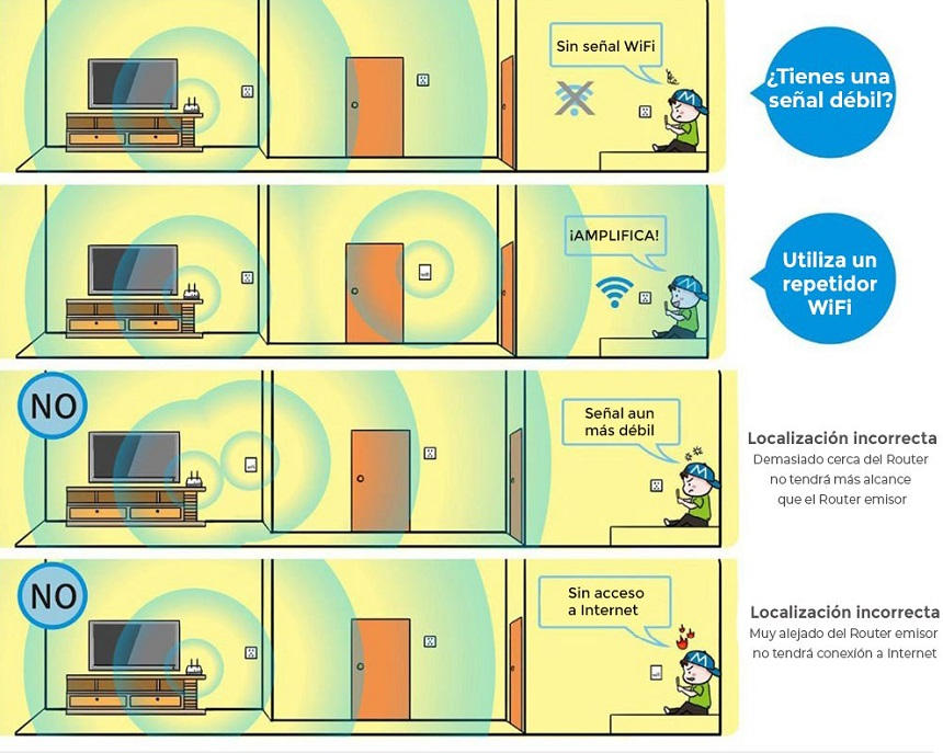 Donde-instalar-Repetidor-WiFi