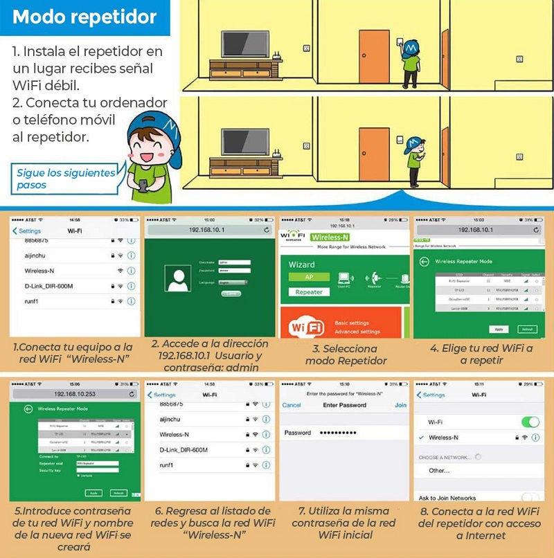 Instrucciones-Repetidor-WiFi
