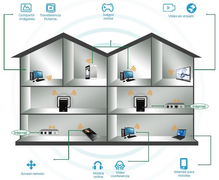 instalacion-repetidor-wifi