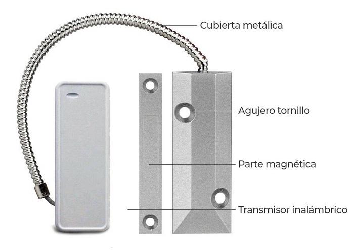 sensor-apertura-puertas-garaje