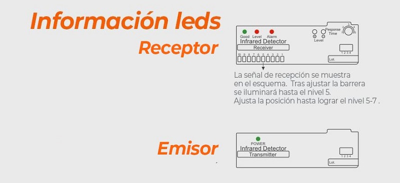 informacion-leds-Sensor-barrera-cable