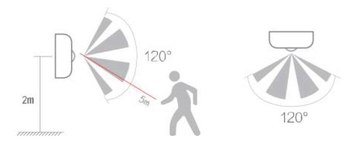 Instrucciones-Detector--movimiento-WiFi