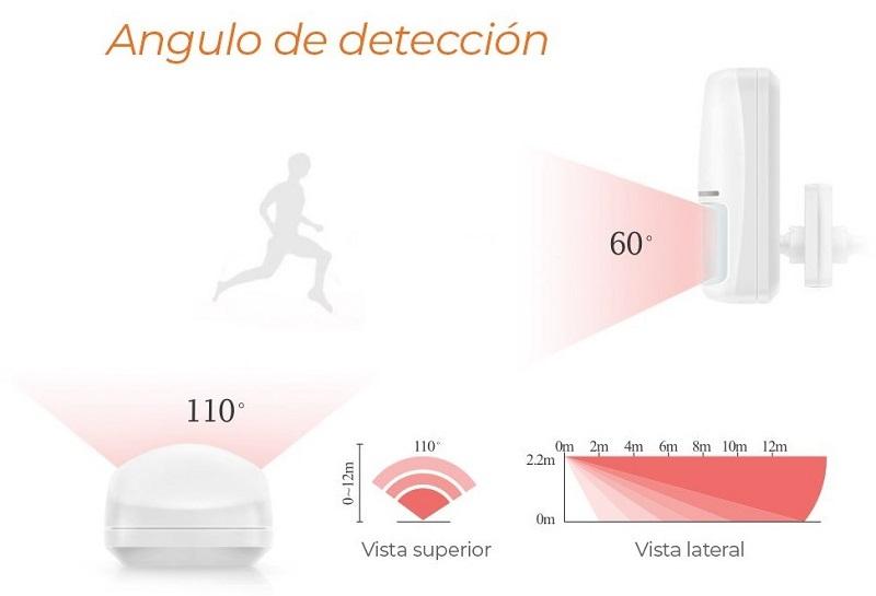 angulo-Detector-movimiento-alarma