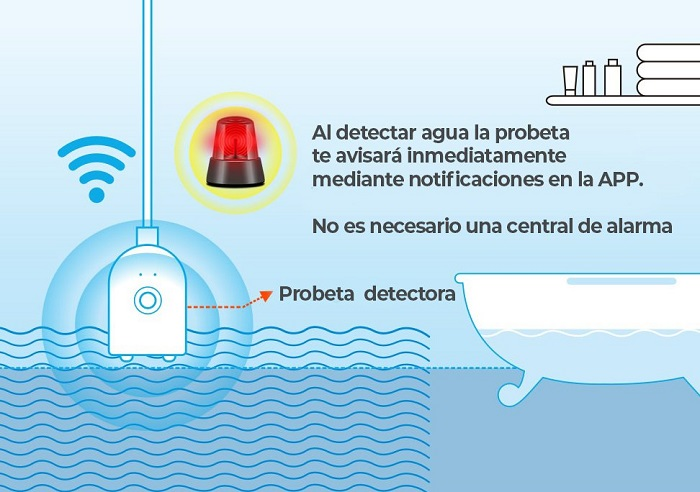 Sensor-inundacion-wifi