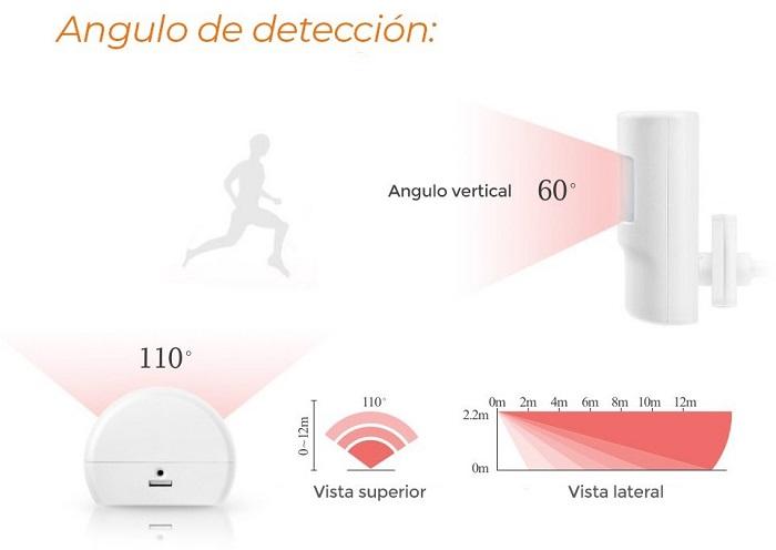angulo-detector-alarma