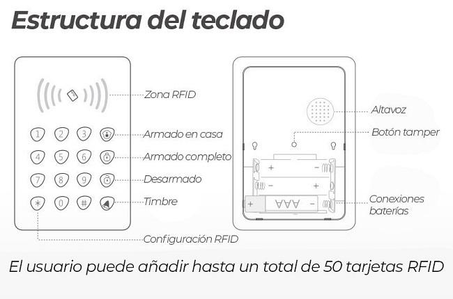 Teclado-alarma-tactil