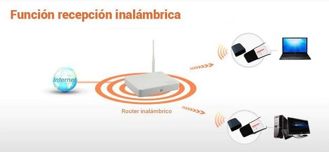antena-wifi-usb