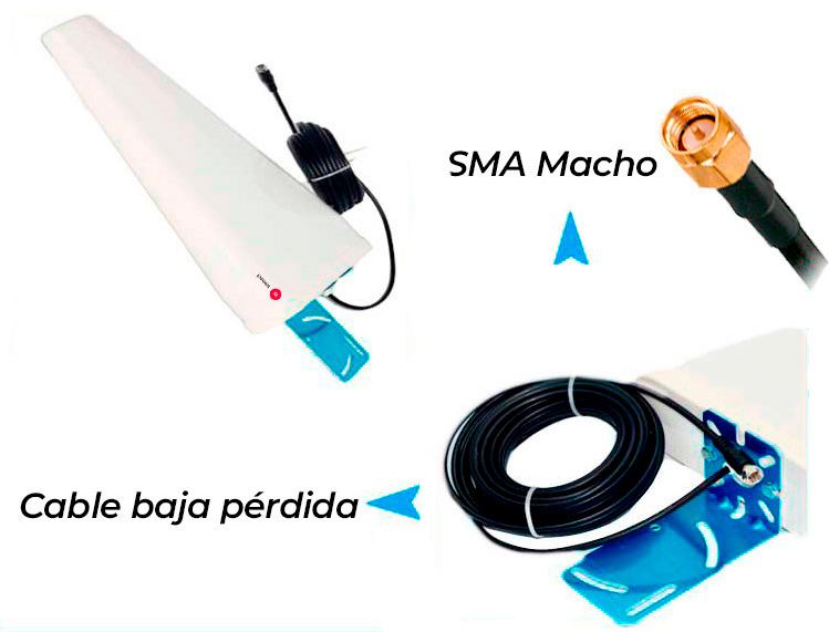 cable-antena-4g