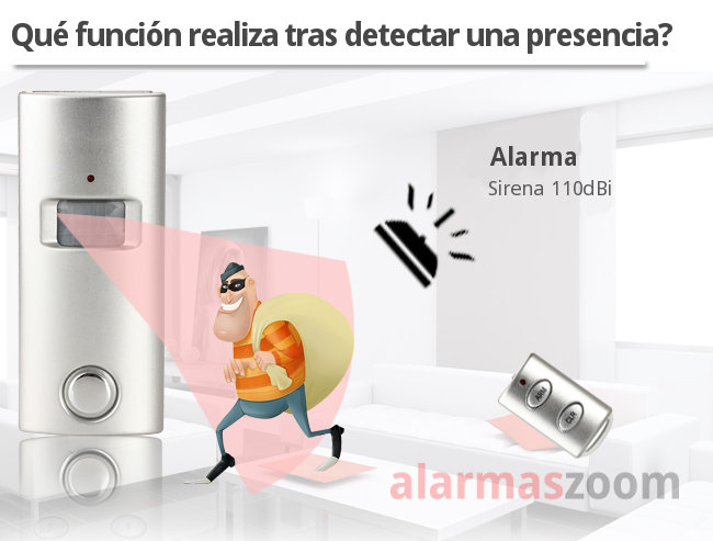 Alarmas-zoom SP63