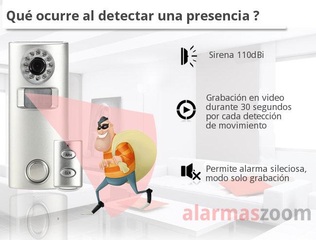 Alarmas-zoom SP63C W