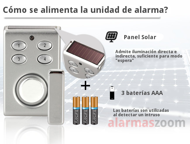 Alarmas-zoom SP65 W